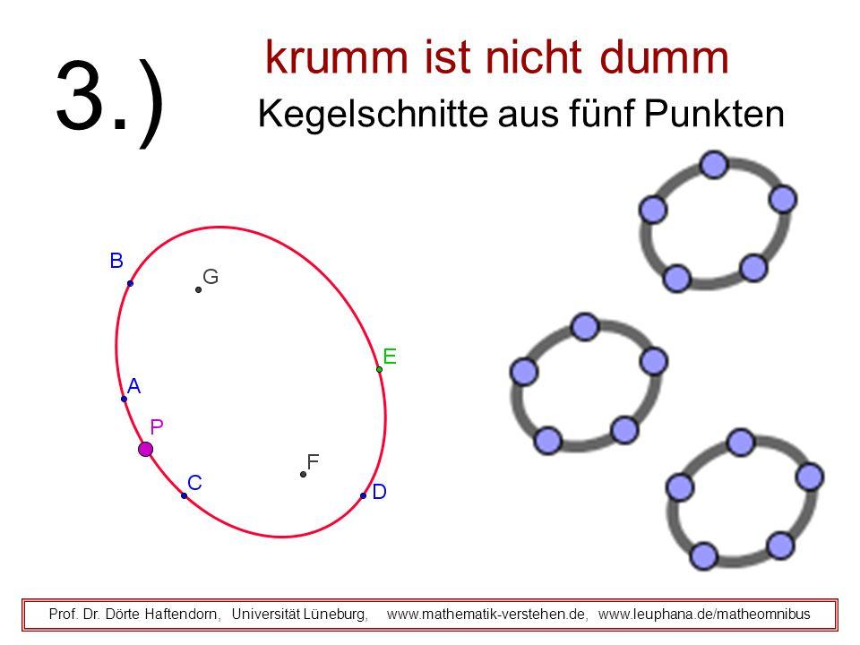 krumm ist nicht dumm Kegelschnitte aus fünf Punkten Prof. Dr. Dörte Haftendorn, Universität Lüneburg, www.mathematik-verstehen.de, www.leuphana.de/mat
