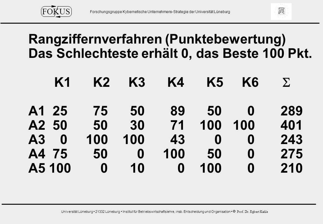 Forschungsgruppe Kybernetische Unternehmens-Strategie der Universität Lüneburg Universität Lüneburg 21332 Lüneburg Institut für Betriebswirtschaftsleh