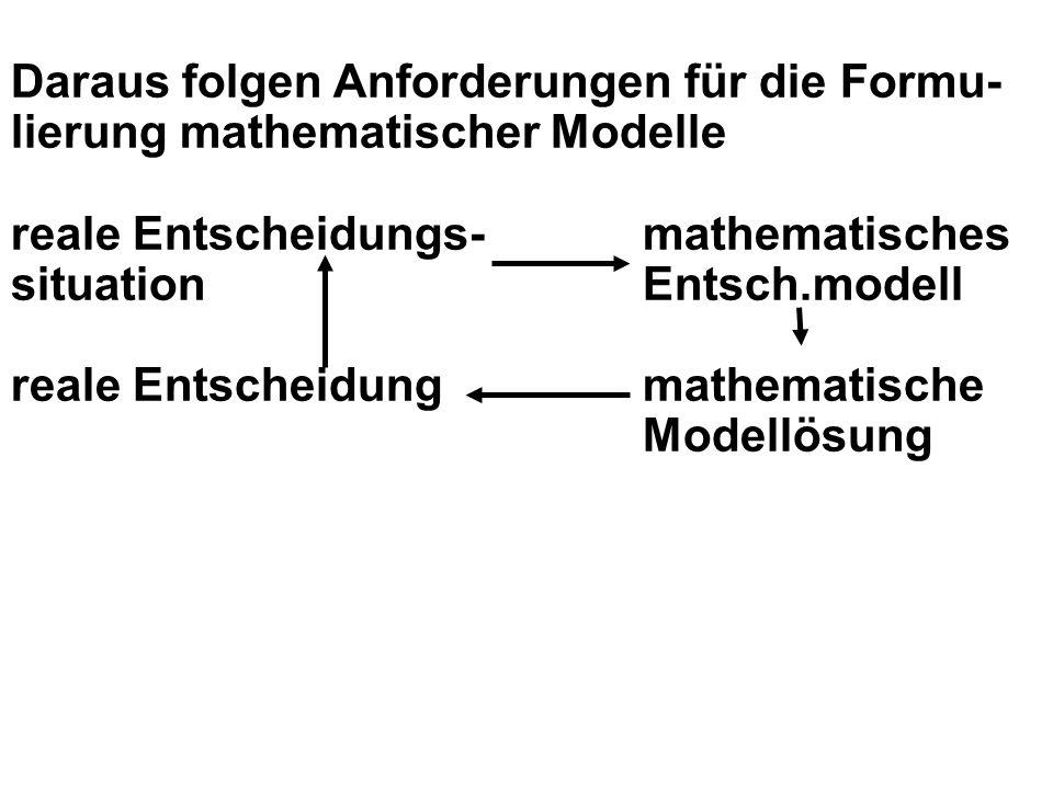 Daraus folgen Anforderungen für die Formu- lierung mathematischer Modelle reale Entscheidungs-mathematisches situationEntsch.modell reale Entscheidungmathematische Modellösung