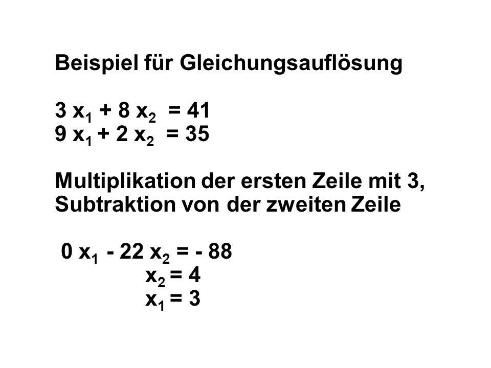Beispiel für Gleichungsauflösung 3 x 1 + 8 x 2 = 41 9 x 1 + 2 x 2 = 35 Multiplikation der ersten Zeile mit 3, Subtraktion von der zweiten Zeile 0 x 1 - 22 x 2 = - 88 x 2 = 4 x 1 = 3