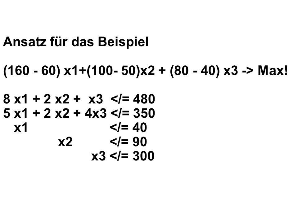 Ansatz für das Beispiel (160 - 60) x1+(100- 50)x2 + (80 - 40) x3 -> Max.