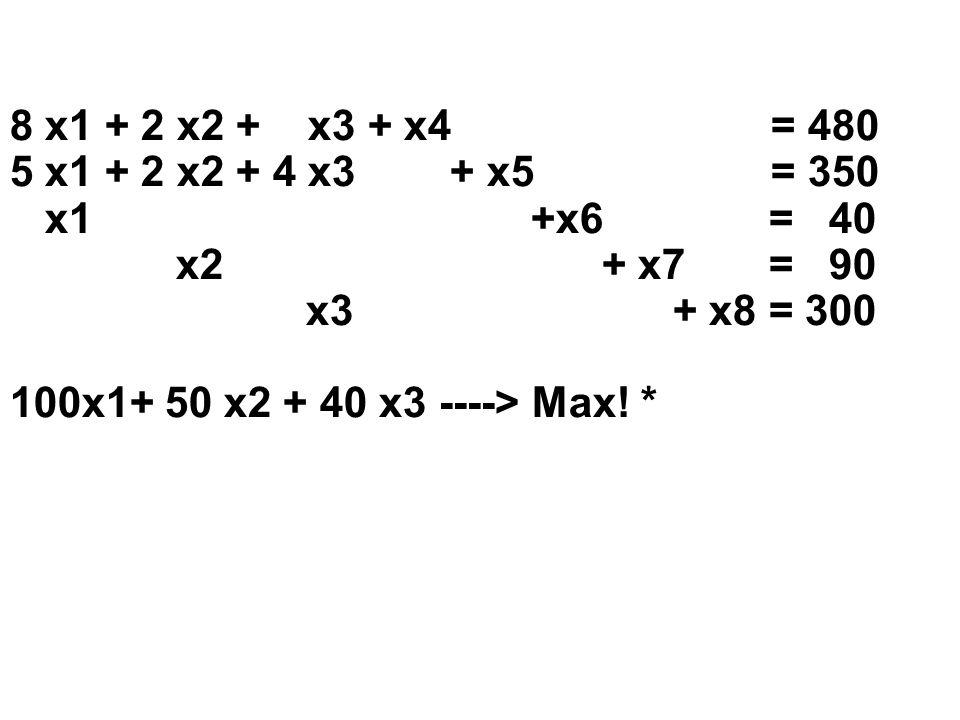 8 x1 + 2 x2 + x3 + x4 = 480 5 x1 + 2 x2 + 4 x3 + x5 = 350 x1 +x6 = 40 x2 + x7 = 90 x3 + x8 = 300 100x1+ 50 x2 + 40 x3 ----> Max.