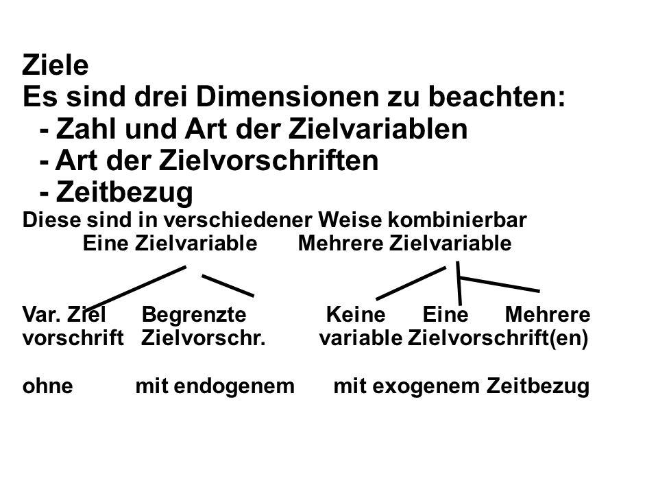 Ziele Es sind drei Dimensionen zu beachten: - Zahl und Art der Zielvariablen - Art der Zielvorschriften - Zeitbezug Diese sind in verschiedener Weise kombinierbar Eine Zielvariable Mehrere Zielvariable Var.