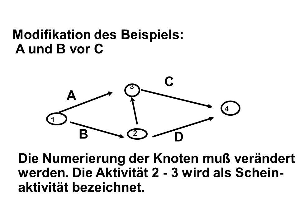 Modifikation des Beispiels: A und B vor C A B C D 1 2 3 4 Die Numerierung der Knoten muß verändert werden.
