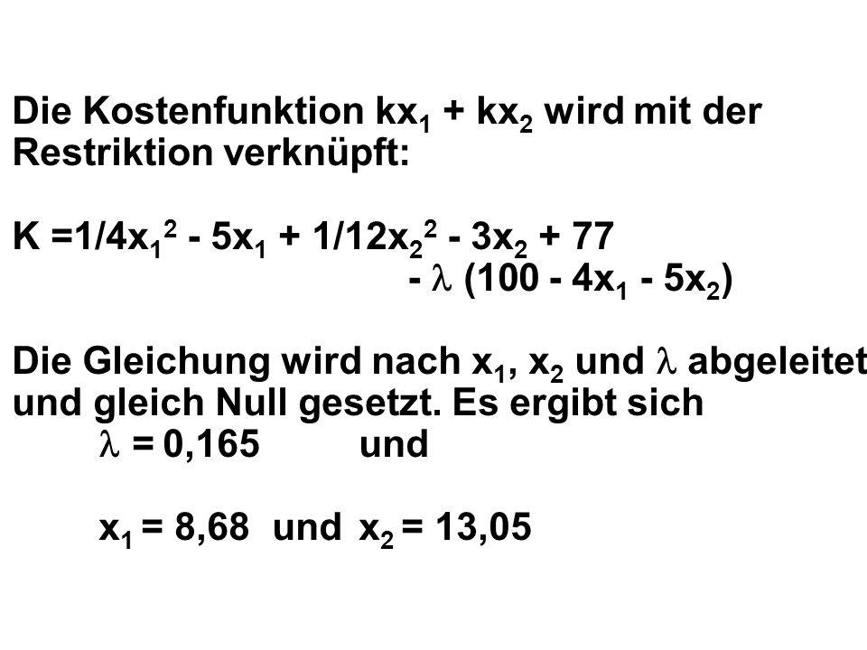 Die Kostenfunktion kx 1 + kx 2 wird mit der Restriktion verknüpft: K =1/4x 1 2 - 5x 1 + 1/12x 2 2 - 3x 2 + 77 - (100 - 4x 1 - 5x 2 ) Die Gleichung wird nach x 1, x 2 und abgeleitet und gleich Null gesetzt.