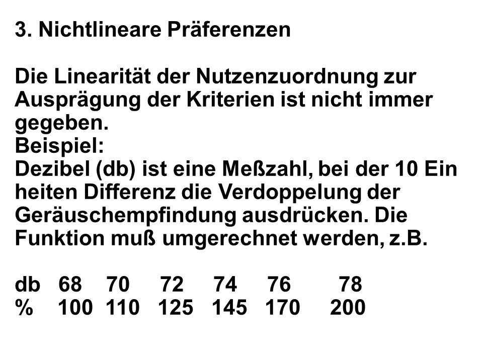 3. Nichtlineare Präferenzen Die Linearität der Nutzenzuordnung zur Ausprägung der Kriterien ist nicht immer gegeben. Beispiel: Dezibel (db) ist eine M