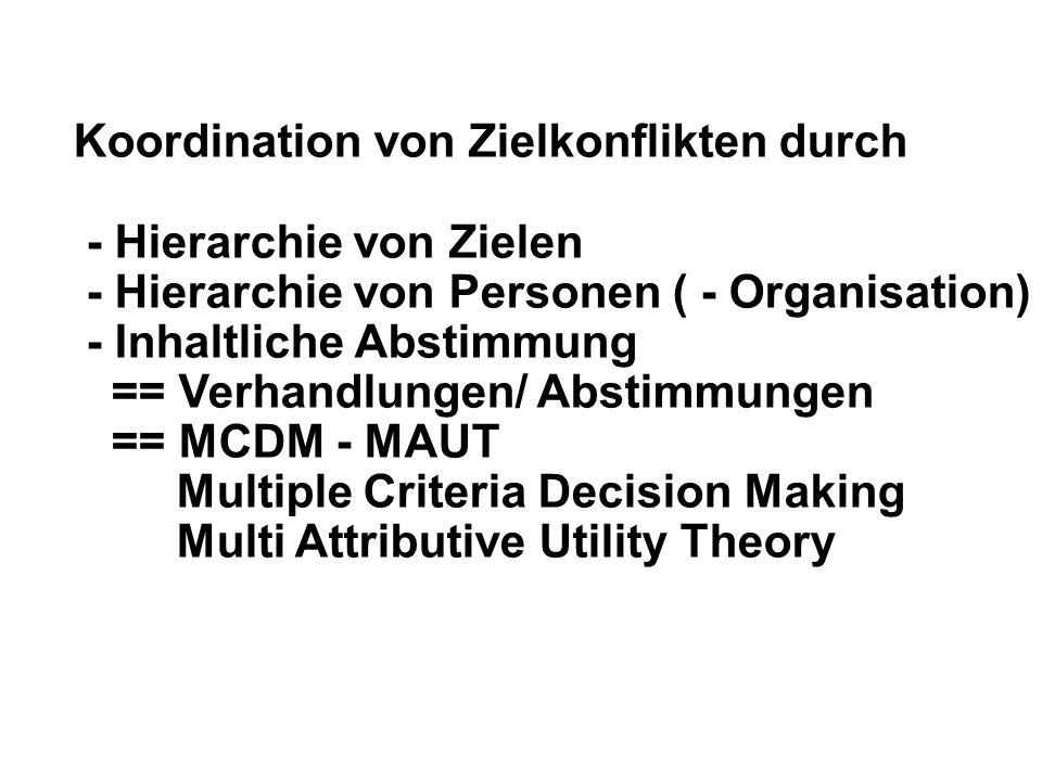 Formale Lösungen des Mehr - Ziel - Problems durch Abstimmung Die verschiedenen Ansätze unterscheiden sich durch - die Zahl der Stimmen pro Entscheidungs- träger - die notwendige Mehrheit (Quorum) - die Form der Abstimmung = alle Alternativen zugleich = je zwei Alternativen (paarweise Abst.) = jede Alternative einzeln