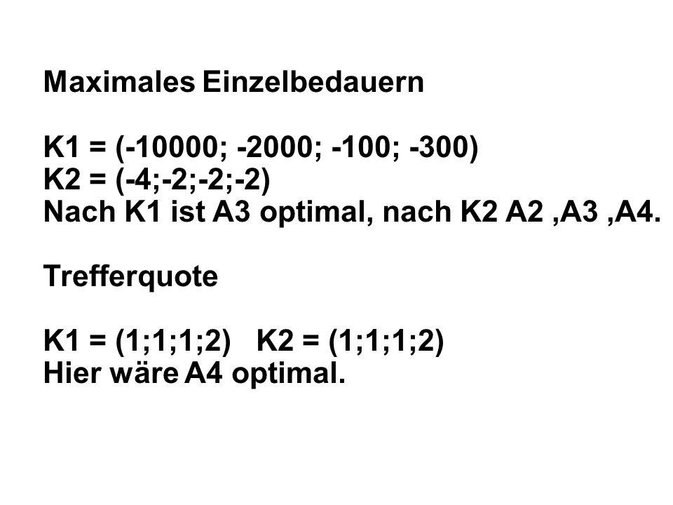 Maximales Einzelbedauern K1 = (-10000; -2000; -100; -300) K2 = (-4;-2;-2;-2) Nach K1 ist A3 optimal, nach K2 A2,A3,A4.