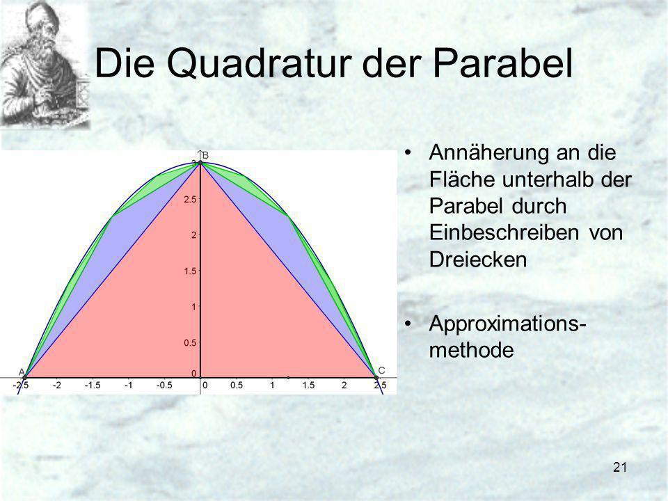 21 Die Quadratur der Parabel Annäherung an die Fläche unterhalb der Parabel durch Einbeschreiben von Dreiecken Approximations- methode