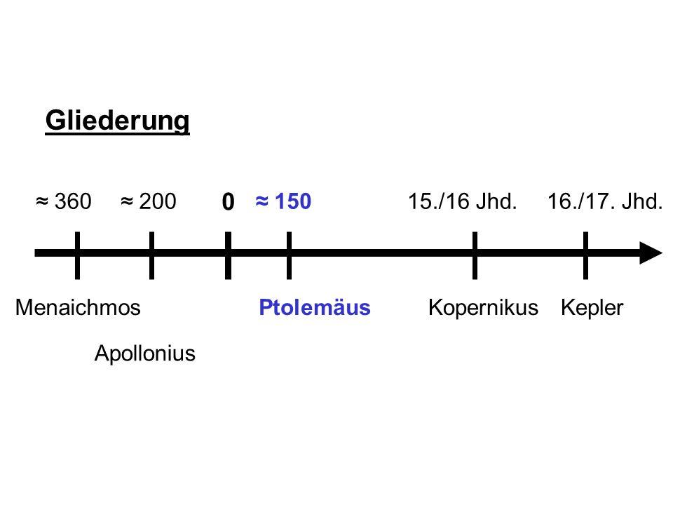 EllipseHyperbelParabelKreis Ptolemäus (ca.100 – 160 n.