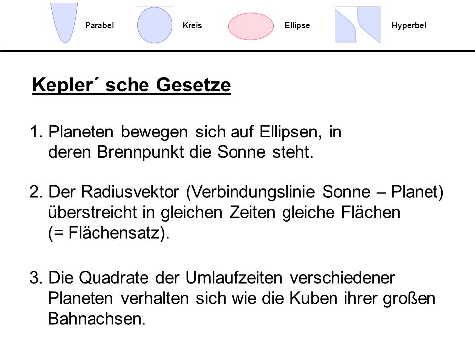 EllipseHyperbelParabelKreis 1.