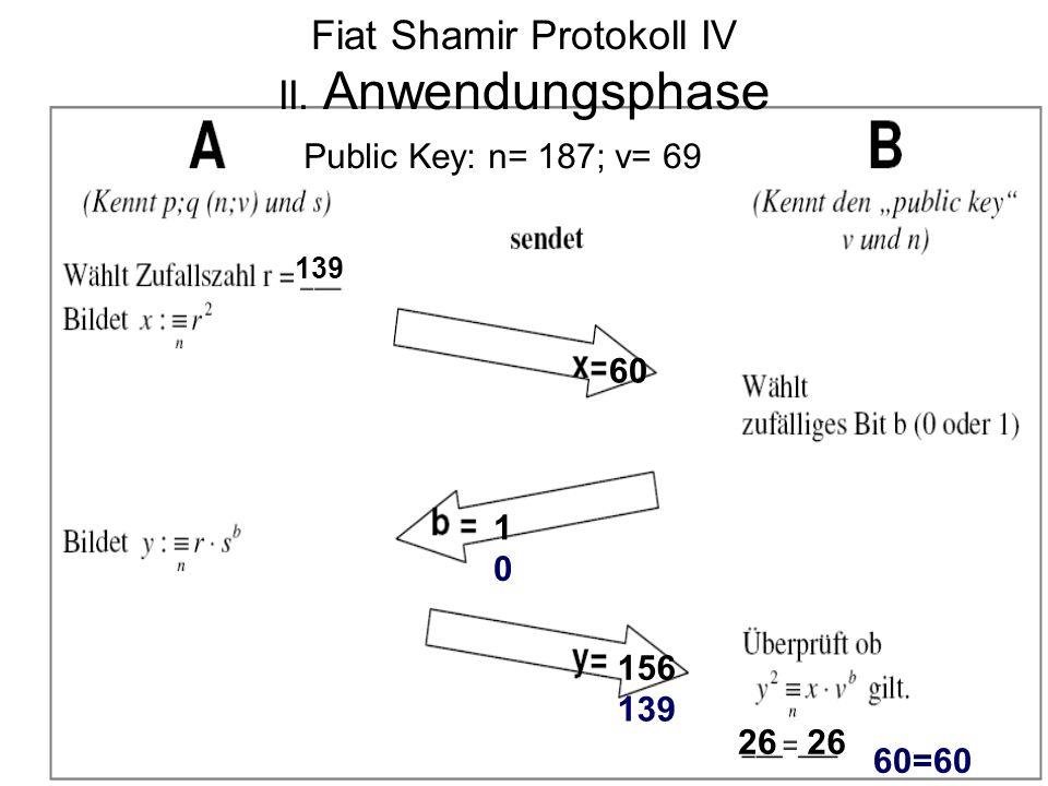 Fiat Shamir Protokoll IV II. Anwendungsphase Public Key: n= 187; v= 69 139 60 1 156 26 0 139 60=60