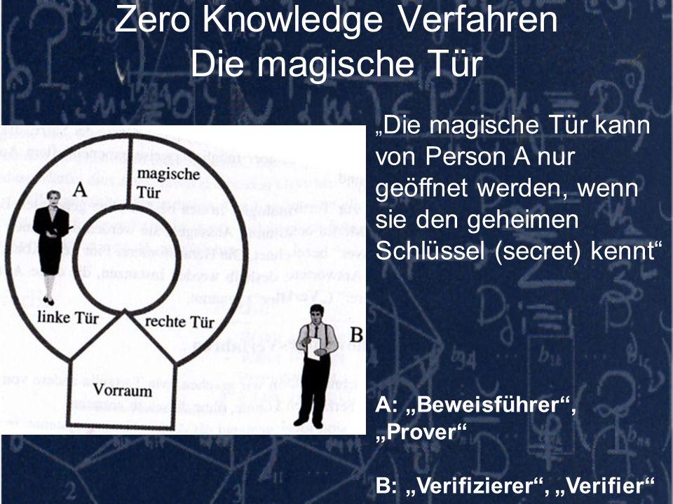 Zero Knowledge Verfahren Die magische Tür Die magische Tür kann von Person A nur geöffnet werden, wenn sie den geheimen Schlüssel (secret) kennt A: Be