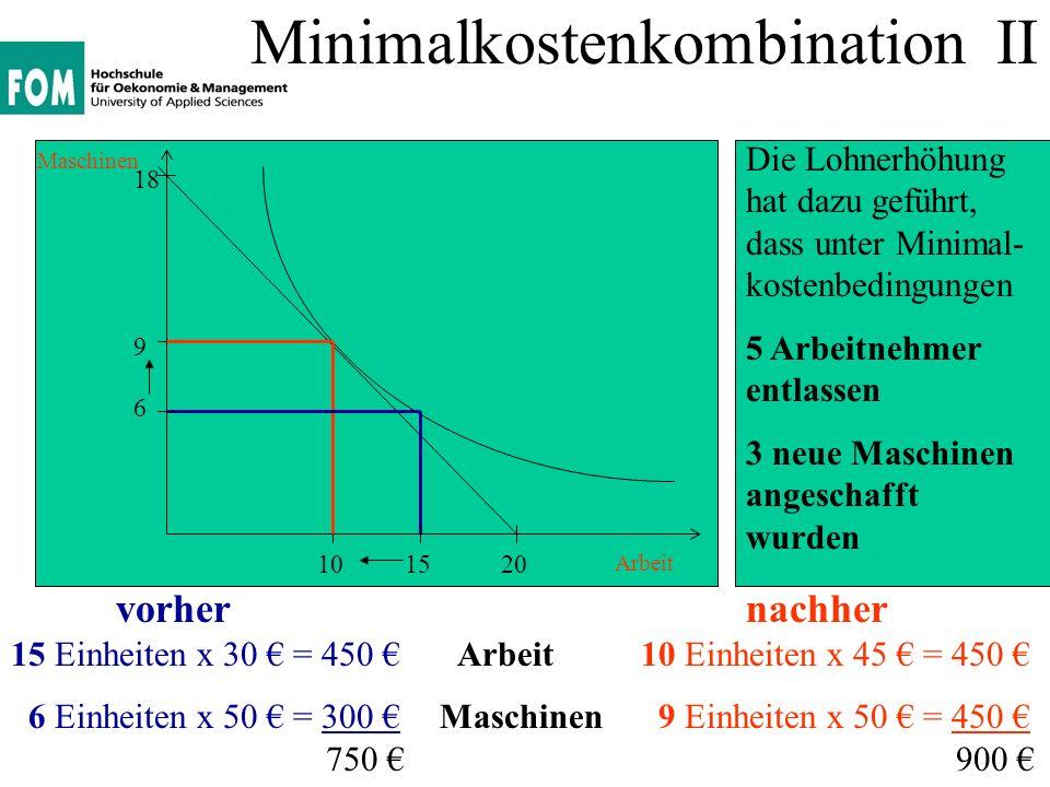 Minimalkostenkombination I + II Arbeit Maschinen vorhernachher 15 Einheiten x 30 = 450 Arbeit10 Einheiten x 45 = 450 6 Einheiten x 50 = 300 Maschinen 9 Einheiten x 50 = 450 750 20 %900 9 2010 18 6 15 Die 50 %-ige Lohnerhöhung führt zur einer 20 % -igen Erhöhung der ge- samten Produktions- kosten.