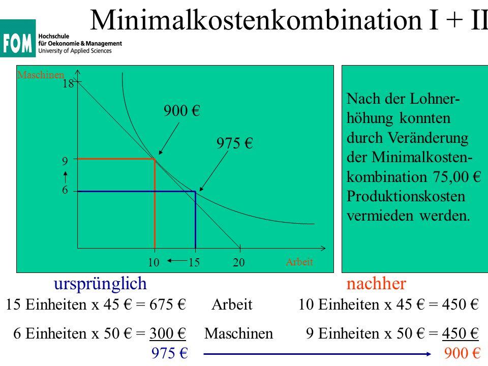 Fazit: Die Erhöhung der Kosten für den Produktionsfaktor Arbeit durch Lohnerhöhungen führt nach dem Rationalprinzip zum Ersatz (Substitution) von Arbeit durch Maschinen.