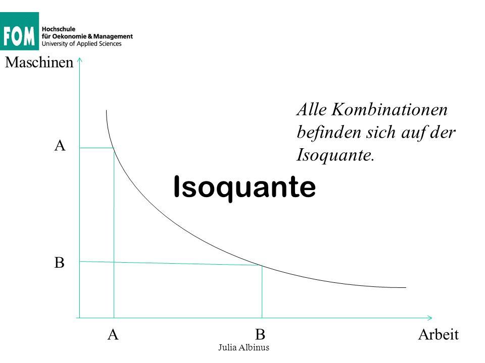 Die Isoquante Def.: geometrischer Ort aller möglichen Kombinationen von Produktionsfaktoren, mit denen eine bestimmte (gleiche) Gütermenge (Güter) produziert werden kann.