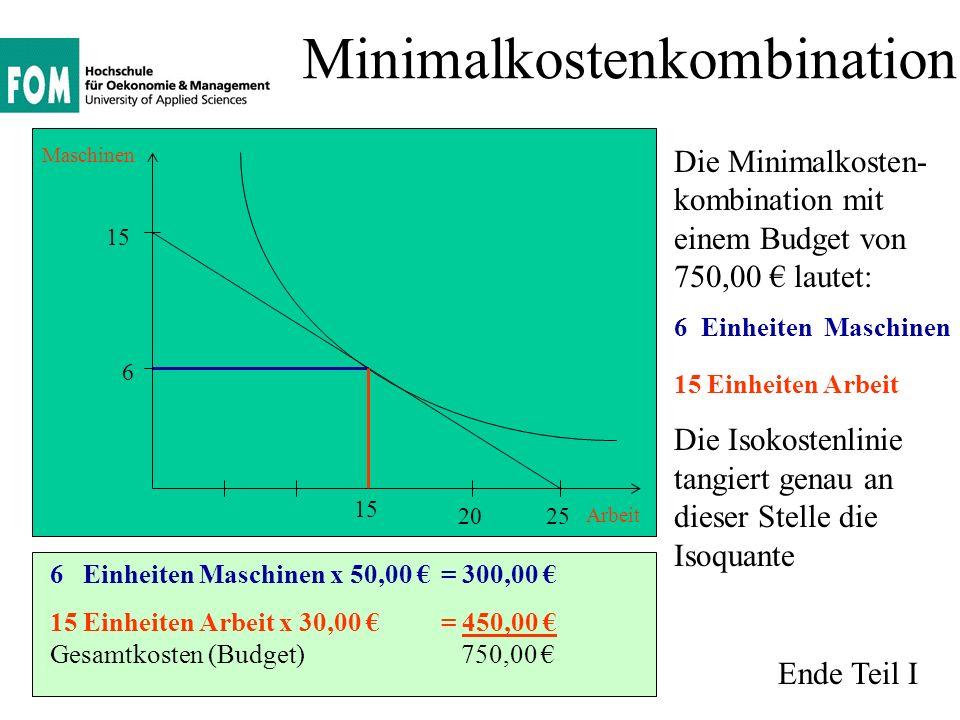 Minimalkostenkombination II Arbeit Maschinen Wir gehen nun in unse- rem Modell davon aus, dass die Lohnkosten einschließlich der Lohn- nebenkosten um 50 % von 30,00 auf 45,00 steigen.