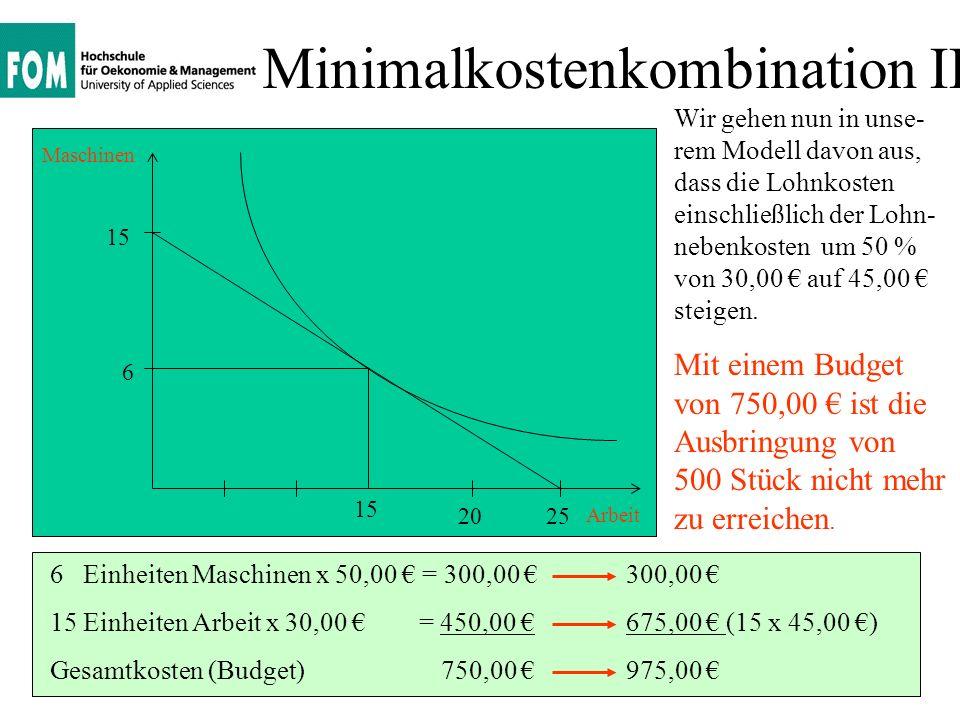Minimalkostenkombination II Arbeit Maschinen Nach der Lohnerhöhung kann die Ausbringungs- menge von 500 Stück mit einem Budget von 750 nicht mehr produziert werden.