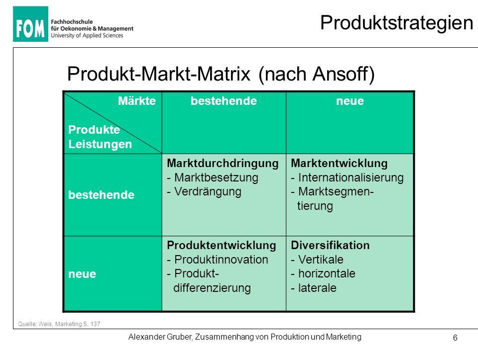 Alexander Gruber, Zusammenhang von Produktion und Marketing 6 Produktstrategien Quelle: Weis, Marketing S. 137 Märkte Produkte Leistungen bestehendene
