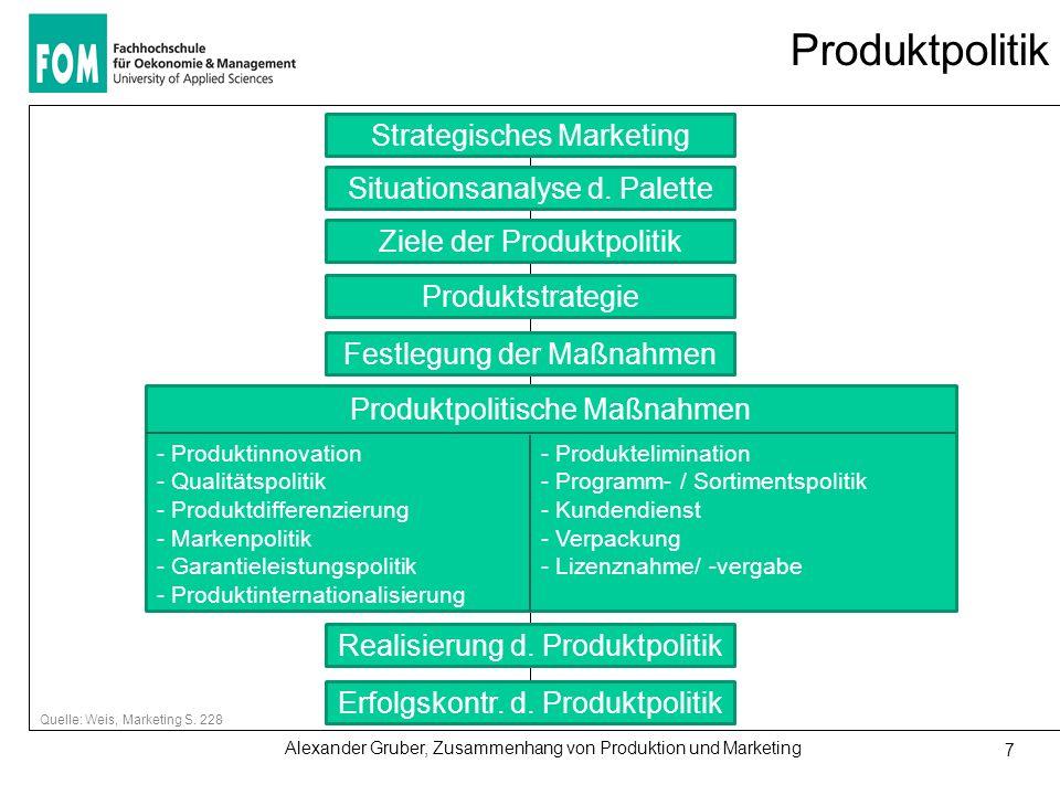 Alexander Gruber, Zusammenhang von Produktion und Marketing 7 Produktpolitik Quelle: Weis, Marketing S. 228 Strategisches MarketingSituationsanalyse d