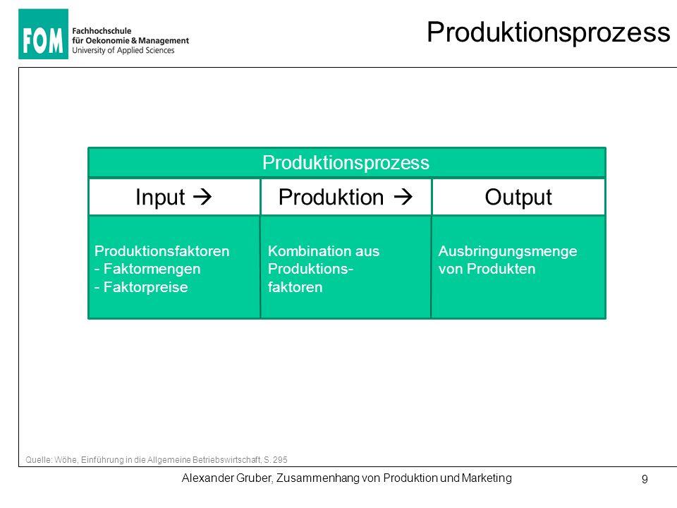 Alexander Gruber, Zusammenhang von Produktion und Marketing 9 Produktionsprozess Quelle: Wöhe, Einführung in die Allgemeine Betriebswirtschaft, S. 295