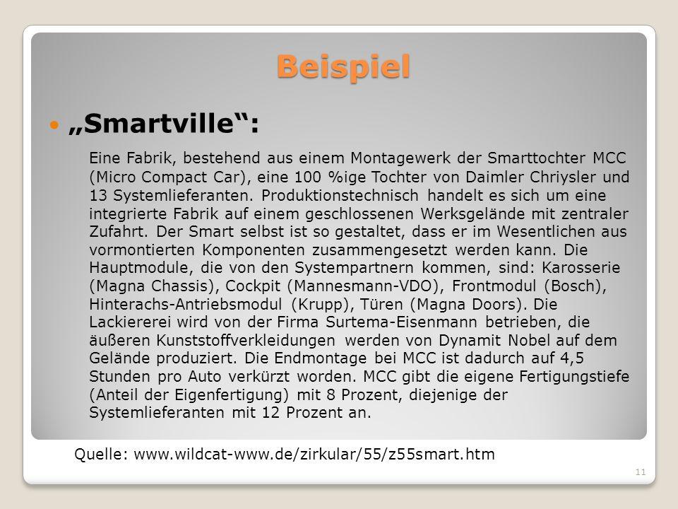 Beispiel Smartville: Eine Fabrik, bestehend aus einem Montagewerk der Smarttochter MCC (Micro Compact Car), eine 100 %ige Tochter von Daimler Chriysle