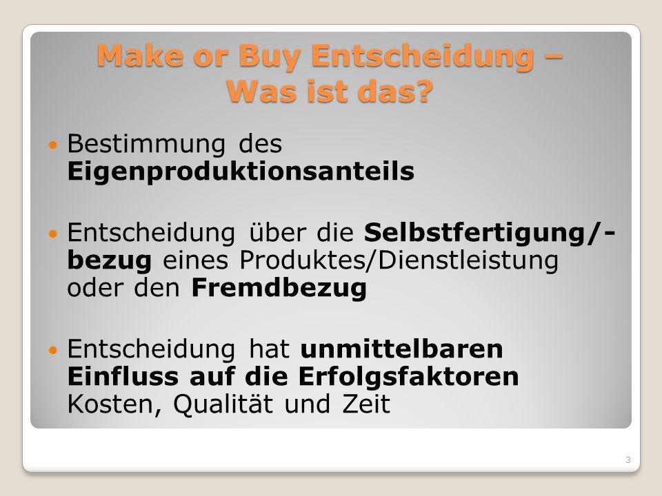 Make or Buy Entscheidung – Was ist das? Bestimmung des Eigenproduktionsanteils Entscheidung über die Selbstfertigung/- bezug eines Produktes/Dienstlei