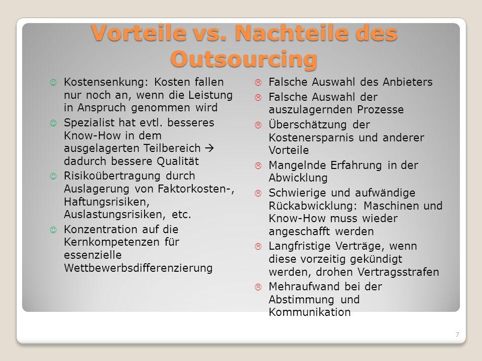 Vorteile vs. Nachteile des Outsourcing Kostensenkung: Kosten fallen nur noch an, wenn die Leistung in Anspruch genommen wird Spezialist hat evtl. bess
