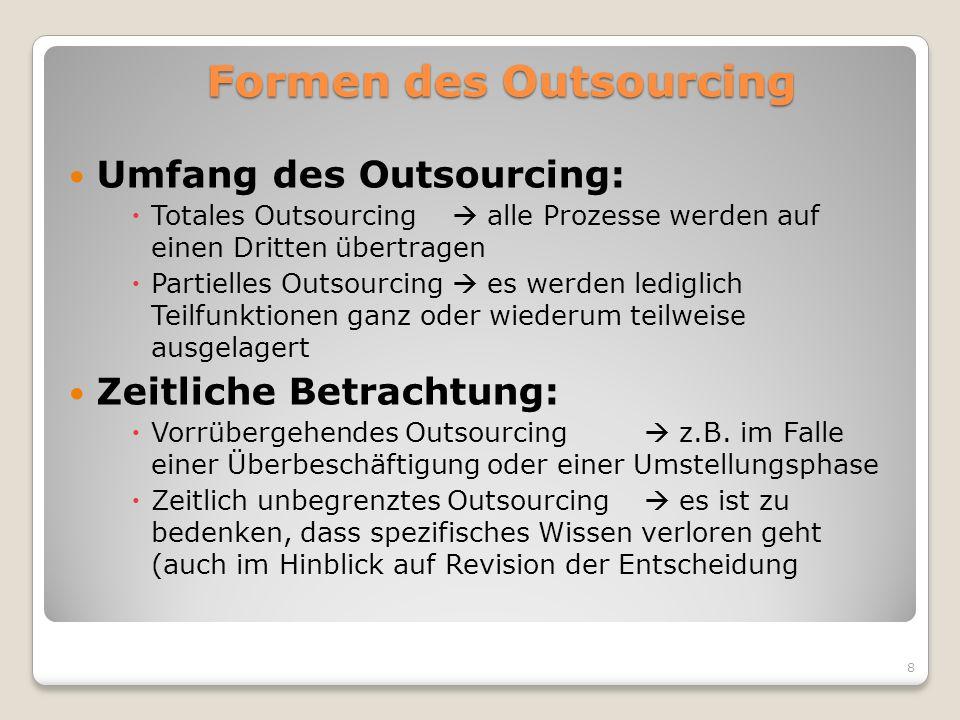 Formen des Outsourcing Umfang des Outsourcing: Totales Outsourcing alle Prozesse werden auf einen Dritten übertragen Partielles Outsourcing es werden