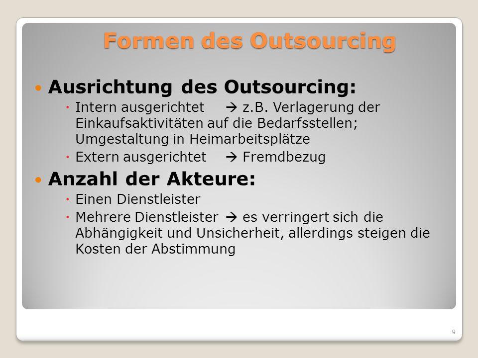 Formen des Outsourcing Ausrichtung des Outsourcing: Intern ausgerichtet z.B. Verlagerung der Einkaufsaktivitäten auf die Bedarfsstellen; Umgestaltung