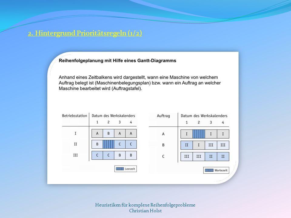 Heuristiken für komplexe Reihenfolgeprobleme Christian Holst 2. Hintergrund Prioritätsregeln (1/2)