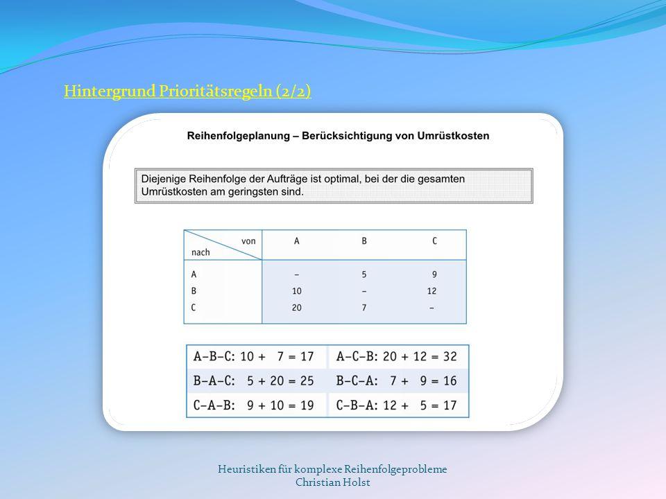 Heuristiken für komplexe Reihenfolgeprobleme Christian Holst Hintergrund Prioritätsregeln (2/2)