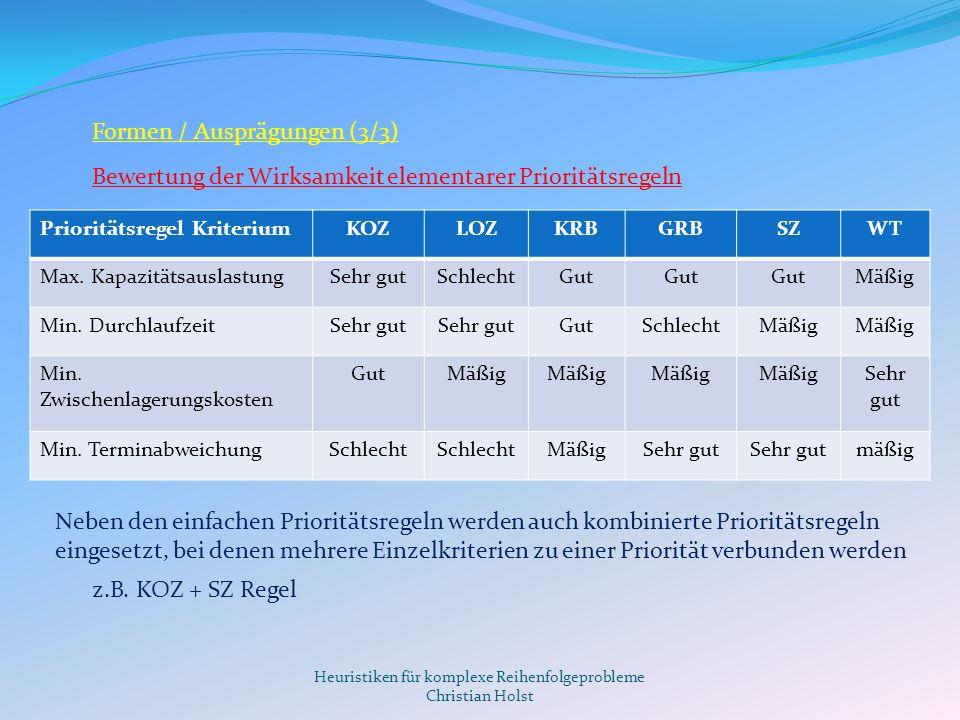 Heuristiken für komplexe Reihenfolgeprobleme Christian Holst Formen / Ausprägungen (3/3) Prioritätsregel KriteriumKOZLOZKRBGRBSZWT Max. Kapazitätsausl