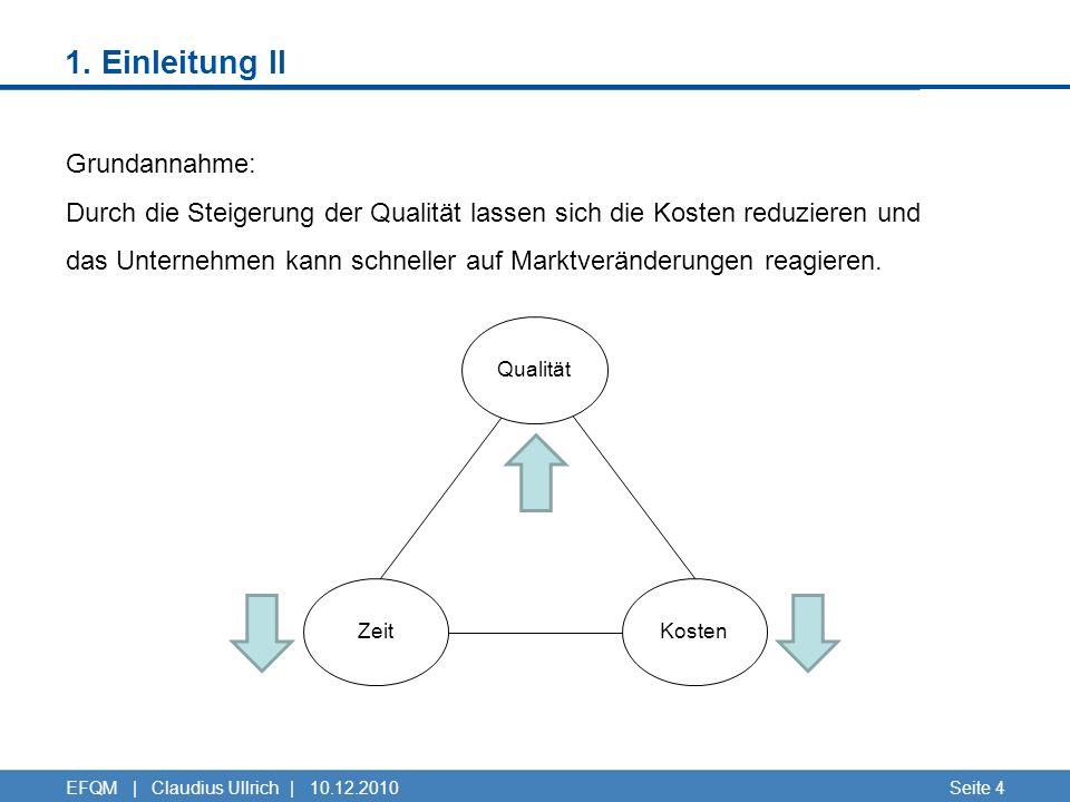 2.1 Hintergrund und Entwicklung von EFQM 1988 von 14 führenden europäischen Unternehmen gegründet Die EFQM entwickelte das EFQM-Modell für Business Excellence und dient der Verbesserung von Organisationen zur Erzielung eines nachhaltigen Vorteils Das EFQM-Modell setzt auf Selbstüberprüfung im Gegensatz zur Fremdüberprüfung durch einen Zertifizierer Das Modell bildet auch die Grundlage für eine Bewerbung um den European Excellence Award (EEA) oder den Ludwig-Erhard-Preis (LEP) Seite 5EFQM | Claudius Ullrich | 10.12.2010