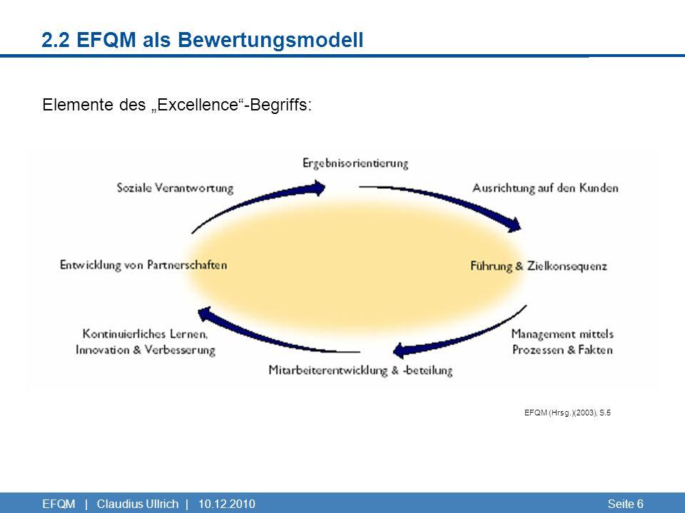 2.2 EFQM als Bewertungsmodell Seite 6EFQM | Claudius Ullrich | 10.12.2010 Elemente des Excellence-Begriffs: EFQM (Hrsg.)(2003), S.5