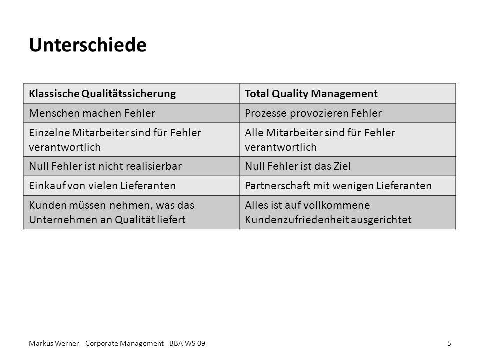 Wesentlichen Prinzipien der TQM-Philosophie: Qualität orientiert sich am Kunden Qualität wird durch Mitarbeiter aller Bereiche und Ebenen erzielt Qualität umfasst viele Dimensionen, die durch Kriterien operationalisiert werden müssen Qualität ist kein Ziel, sondern ein Prozess, der nie zu Ende geht Qualität bezieht sich auf Produkte und Dienstleistungen, vor allem aber auf die Prozesse zur Erzeugung derselben Qualität setzt aktives Handeln voraus und muss erarbeitet werden Diese sind im Sinne des so genannten Radar-Konzepts (Results, Approach, Deployment, Assessment und Review) umzusetzen Markus Werner - Corporate Management - BBA WS 096