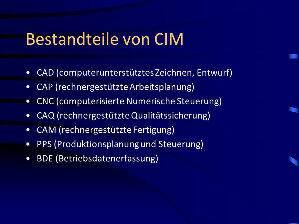 Bestandteile von CIM CAD (computerunterstütztes Zeichnen, Entwurf) CAP (rechnergestützte Arbeitsplanung) CNC (computerisierte Numerische Steuerung) CA
