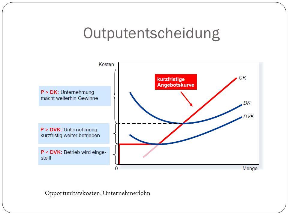 Outputentscheidung Opportunitätskosten, Unternehmerlohn