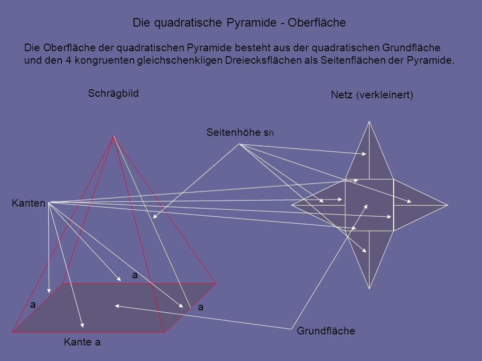 a a a a Die quadratische Pyramide - Oberfläche Wir schauen uns die Grundfläche der quadratischen Pyramide genauer an: Die im Schrägbild dargestellte Grundfläche in der Form eines Parallelogramms ist in Wirklichkeit ein Quadrat.