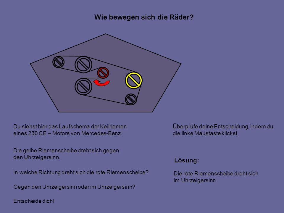 Wie bewegen sich die Räder.