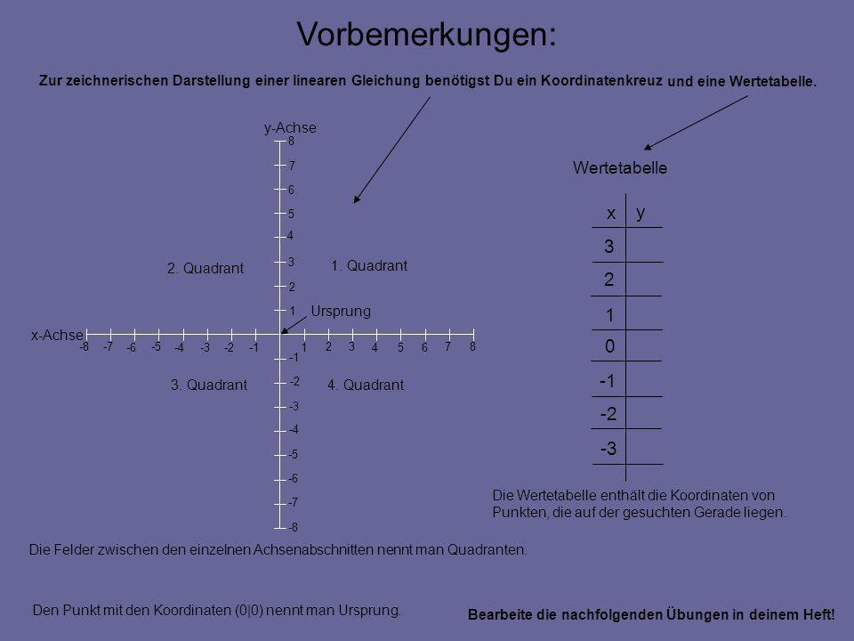 Vorbemerkungen: Zur zeichnerischen Darstellung einer linearen Gleichung benötigst Du ein Koordinatenkreuz Bearbeite die nachfolgenden Übungen in deine