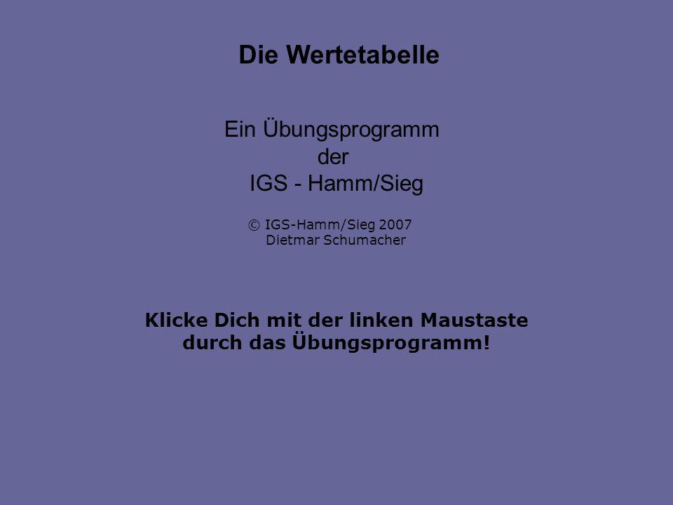 Klicke Dich mit der linken Maustaste durch das Übungsprogramm! Ein Übungsprogramm der IGS - Hamm/Sieg © IGS-Hamm/Sieg 2007 Dietmar Schumacher Die Wert