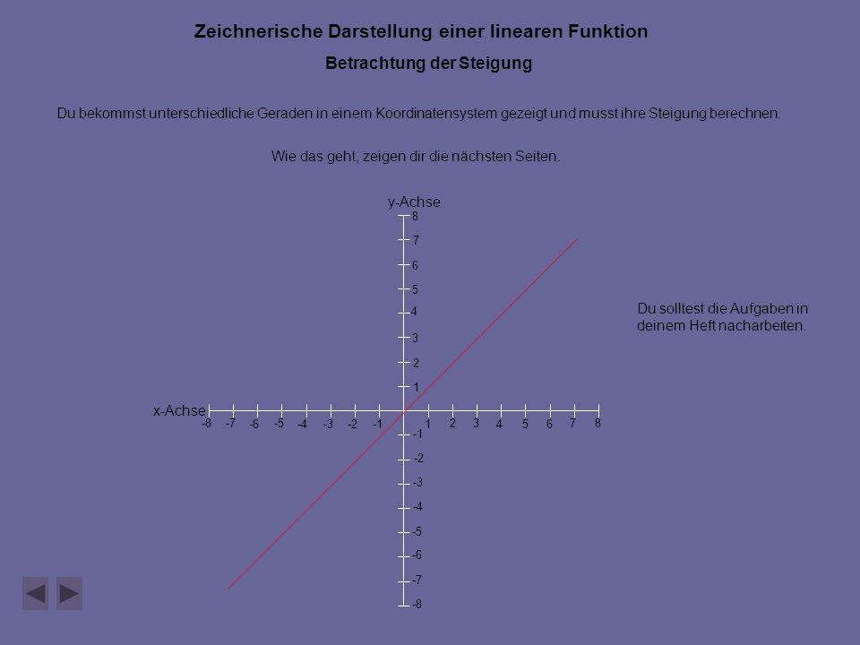 y-Achse x-Achse 546 7 -2 -5 -4 -6-3 -8 -7 -8 -7 -6 -5 -4 -3 -2 1 23 1 2 3 4 5 6 7 8 8 Zeichnerische Darstellung einer linearen Funktion Betrachtung der Steigung Du bekommst unterschiedliche Geraden in einem Koordinatensystem gezeigt und musst ihre Steigung berechnen.