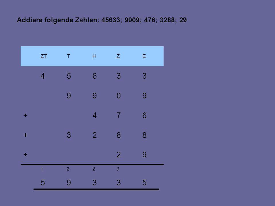 33654 5 1 ZTEZHT 9099 9 2 533 32 3882+ 674+ 92+ Addiere folgende Zahlen: 45633; 9909; 476; 3288; 29