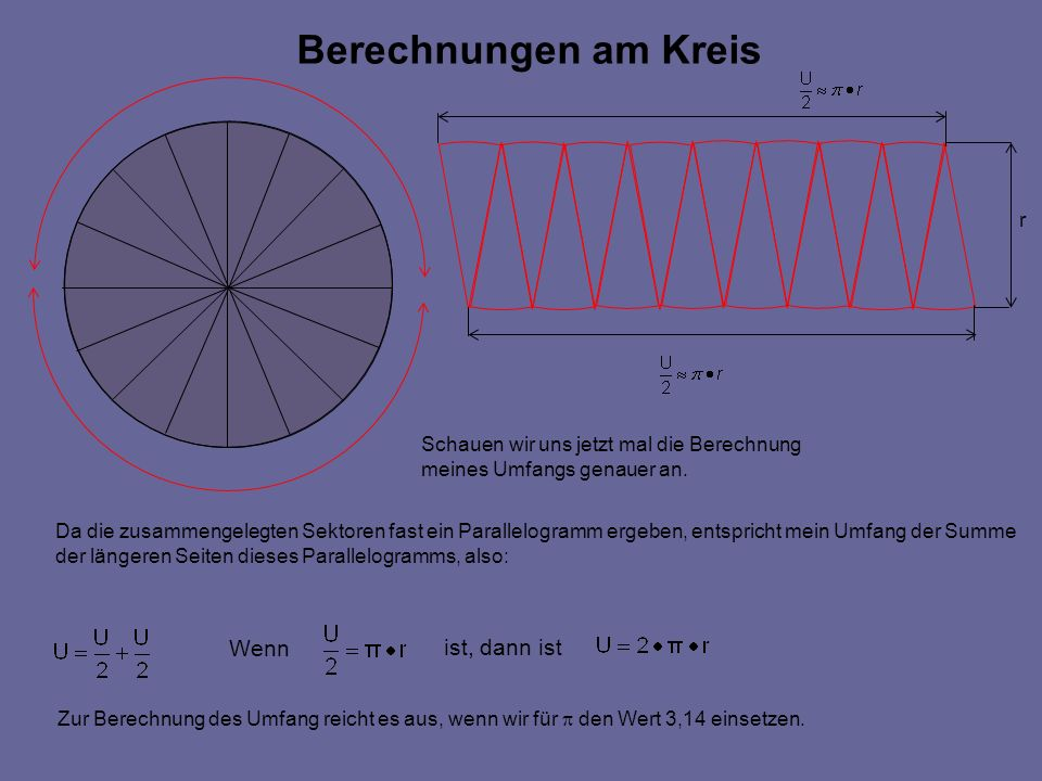 Berechnungen am Kreis r Schauen wir uns jetzt mal die Berechnung meines Umfangs genauer an.
