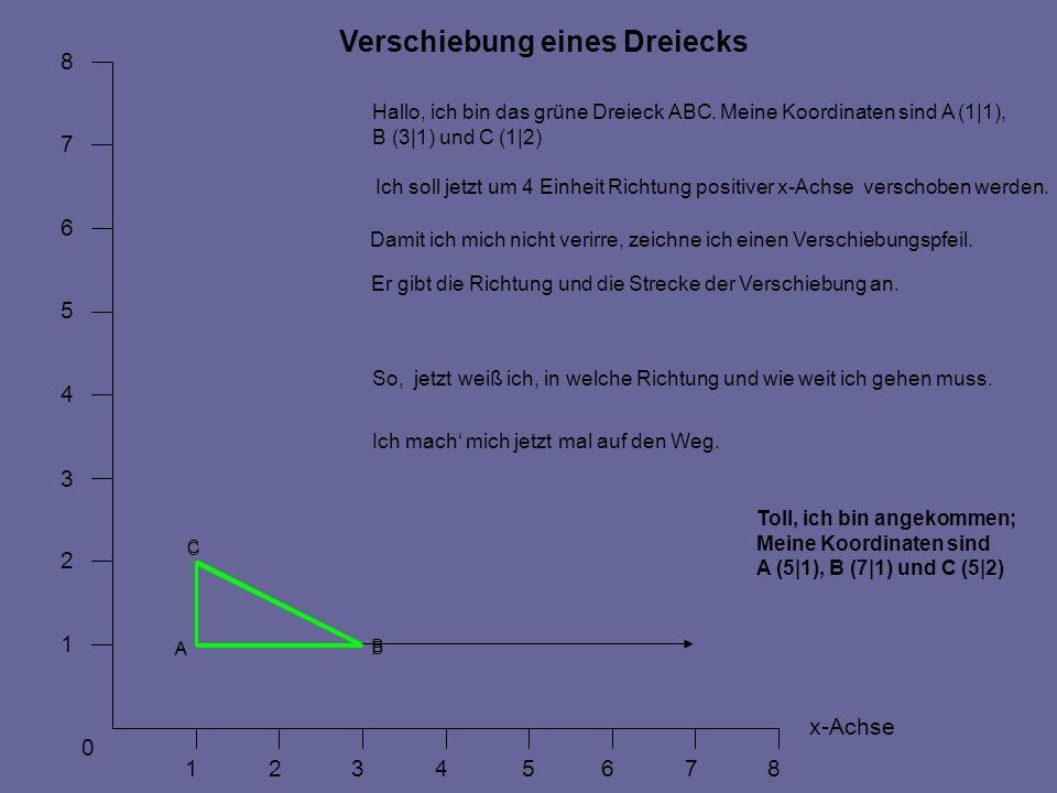 12345678 0 1 2 3 4 5 6 7 8 x-Achse Verschiebung eines Dreiecks A B C Hallo, ich bin das grüne Dreieck ABC.