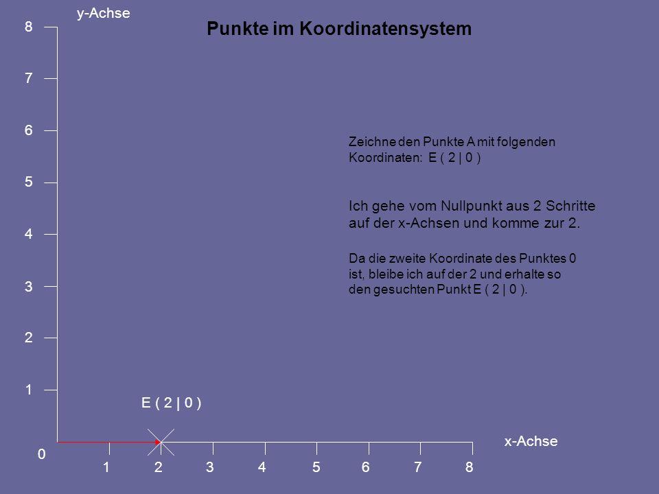 12345678 0 1 2 3 4 5 6 7 8 y-Achse x-Achse E ( 2   0 ) Zeichne den Punkte A mit folgenden Koordinaten: E ( 2   0 ) Ich gehe vom Nullpunkt aus 2 Schrit