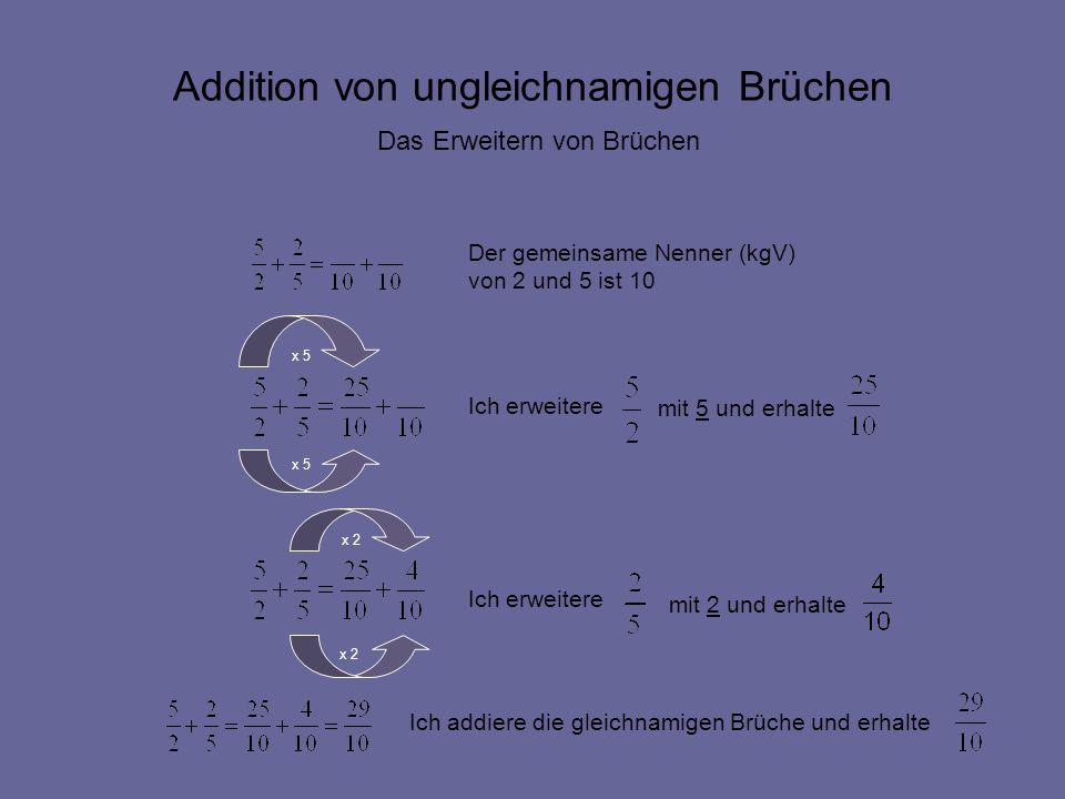 Addition von ungleichnamigen Brüchen Das Erweitern von Brüchen Der gemeinsame Nenner (kgV) von 2 und 5 ist 10 Ich erweitere mit 5 und erhalte Ich erwe