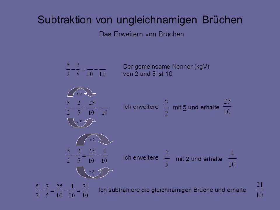 Subtraktion von ungleichnamigen Brüchen Das Erweitern von Brüchen Der gemeinsame Nenner (kgV) von 2 und 5 ist 10 Ich erweitere mit 5 und erhalte Ich e