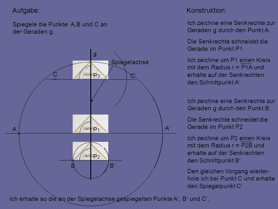 Aufgabe: A B C C B A Spiegelachse P3P3 P1P1 P2P2 g Spiegele die Punkte A,B und C an der Geraden g. Ich zeichne eine Senkrechte zur Geraden g durch den